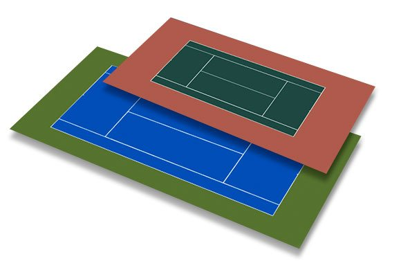 Tennis, Volleyball & Pickleball Court Kits